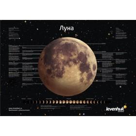 Комплект постеров Levenhuk Космос, пакет